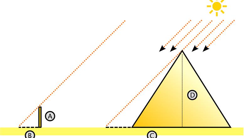 Piramida-778x439