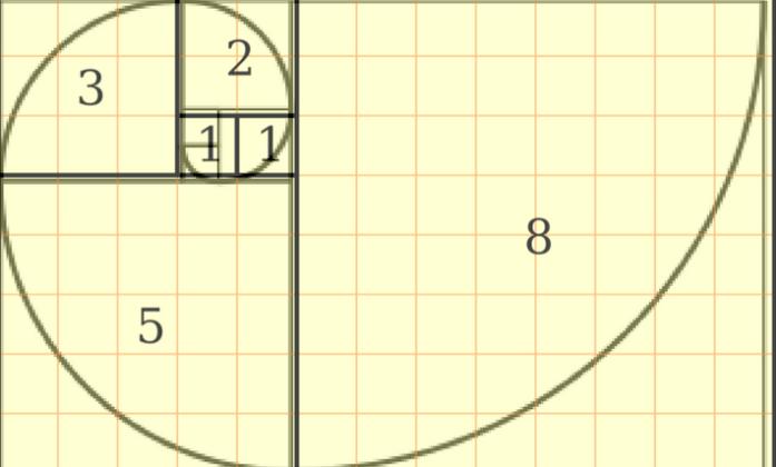 fibonacci square