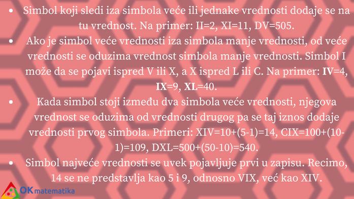rimski brojevi