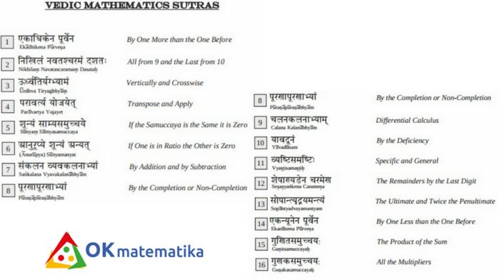 online matematika sutre